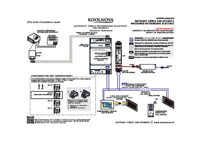 a52064-guide-dinstallation-rapide-gateway-c.-mitsubishi-electric-100-gtcmit1-fr-123-00229