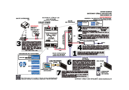 a52983-guide-dinstallation-rapide-gateway-cable-lg-123-00237