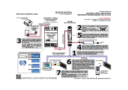 a52985-guide-dinstallation-rapide-gateway-cable-panasonic-100-gtcpa1-123-00233